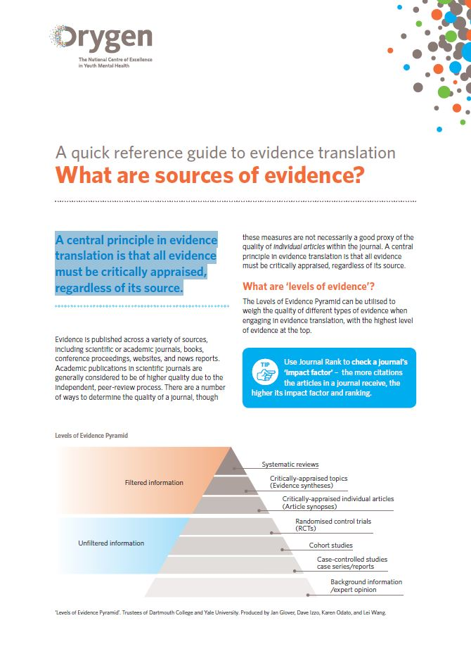 A quick reference guide to evidence translation